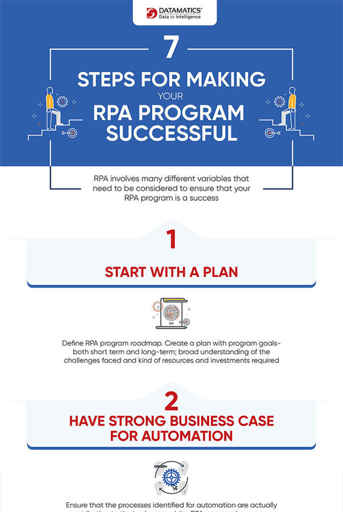 7steps-for-Successful-RPA-3