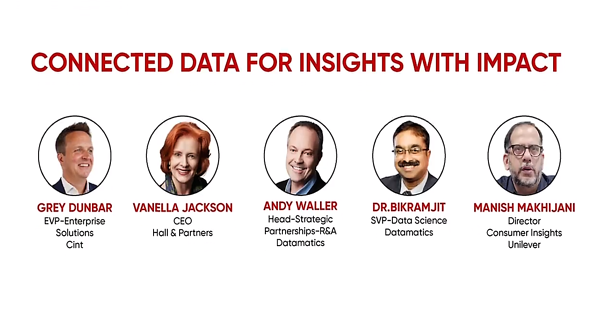Big Data to Connected Data to Globally Connected Perspectives